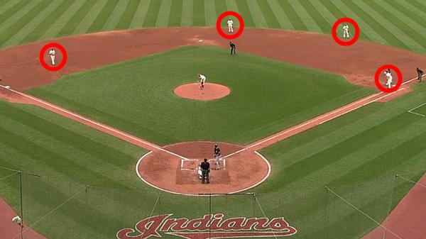 Garrett Jones/Cleveland Indians